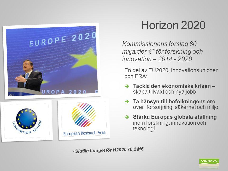 Bild 25 Hållbara attraktiva städer Framtidens hälsa och sjukvård Konkurrenskraftig produktion Informations- samhället 3.0