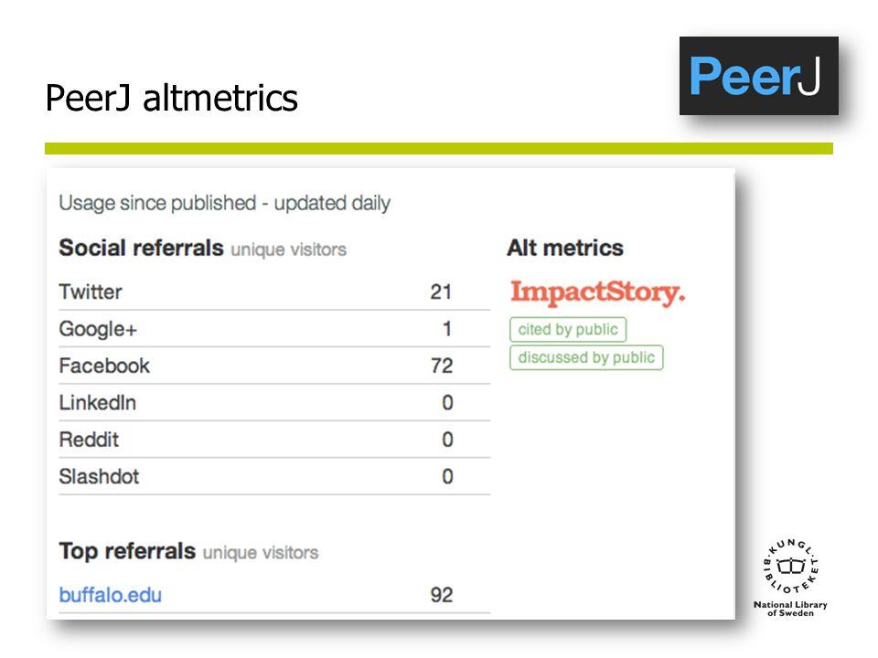 PeerJ altmetrics