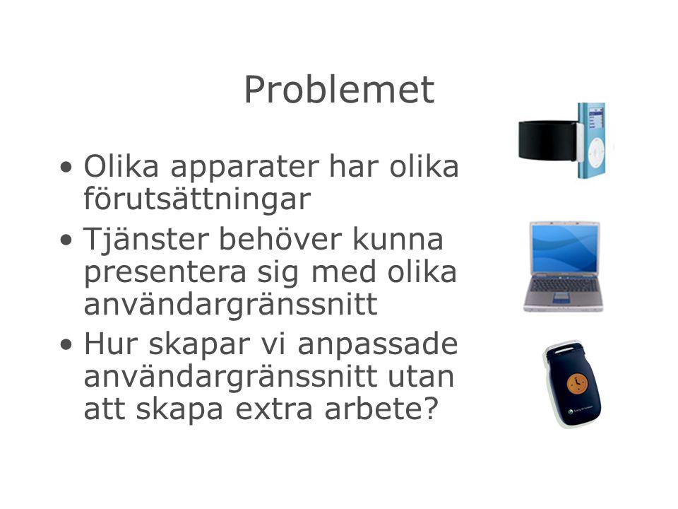 Problemet Olika apparater har olika förutsättningar Tjänster behöver kunna presentera sig med olika användargränssnitt Hur skapar vi anpassade användargränssnitt utan att skapa extra arbete