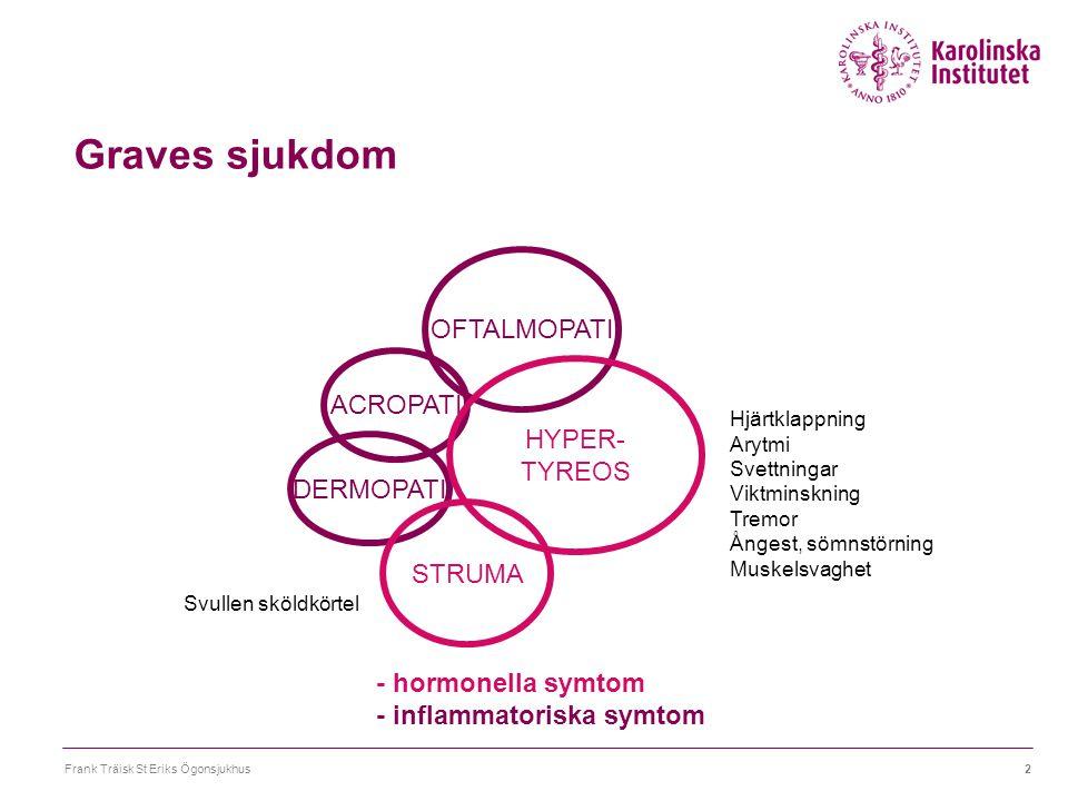 Frank Träisk St Eriks Ögonsjukhus3 OFTALMOPATI STRUMA HYPER- TYREOS Radiologisk 70-100% Klinisk 30-50% Kliniskt svår 5-15%