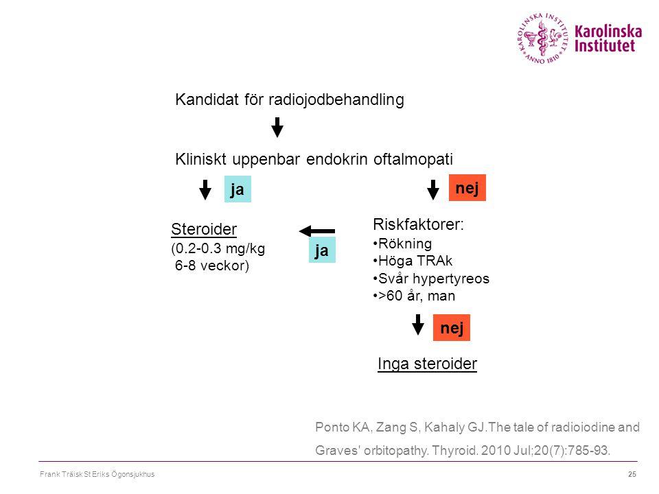 Frank Träisk St Eriks Ögonsjukhus25 Ponto KA, Zang S, Kahaly GJ.The tale of radioiodine and Graves' orbitopathy. Thyroid. 2010 Jul;20(7):785-93. Kandi