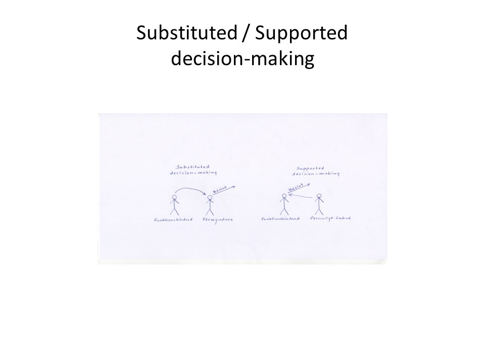 Substituted / Supported decision-making