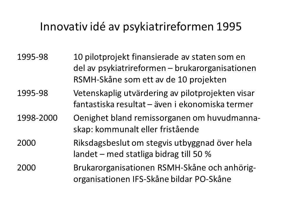 Innovativ idé av psykiatrireformen 1995 1995-98 10 pilotprojekt finansierade av staten som en del av psykiatrireformen – brukarorganisationen RSMH-Skå