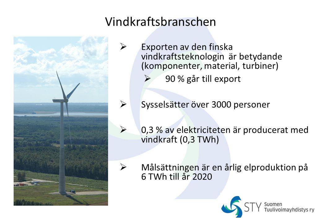 Vindkraftsbranschen  Exporten av den finska vindkraftsteknologin är betydande (komponenter, material, turbiner)  90 % går till export  Sysselsätter