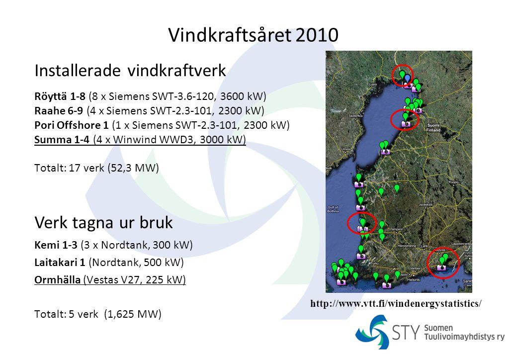 Vindkraftsprojekt 2011 ->  Cirka 20 MW kommer att installeras under 2011  Publicerade projekt:  Onshore 3 300 MW  Offshore 3 000MW  Totalt 6 300 MW  Detta överstiger det nationella målet på 2 500 MW, men:  Många projekt är endast i startgroparna  Vissa projekt klara efter 2020