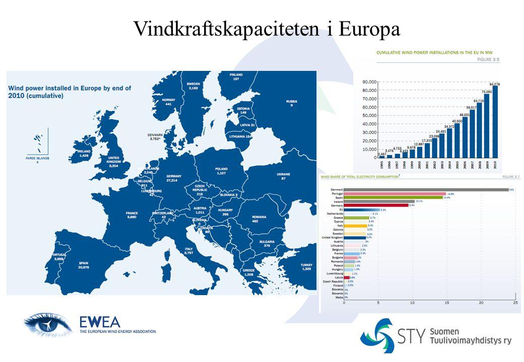 Vindkraftskapaciteten i Europa