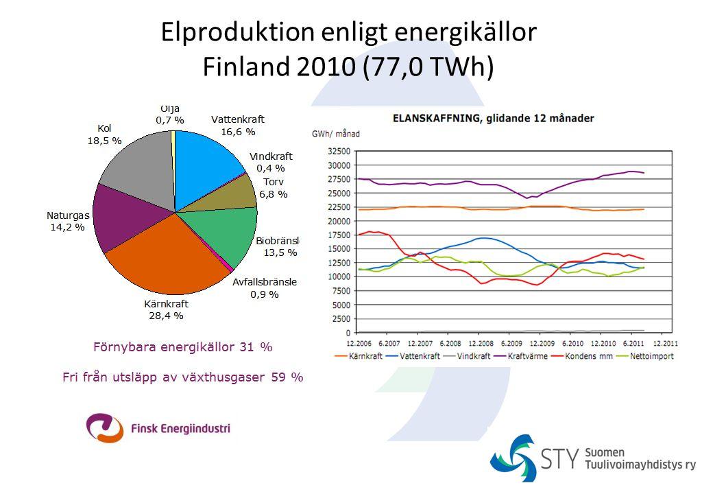 Elproduktion enligt energikällor Finland 2010 (77,0 TWh)