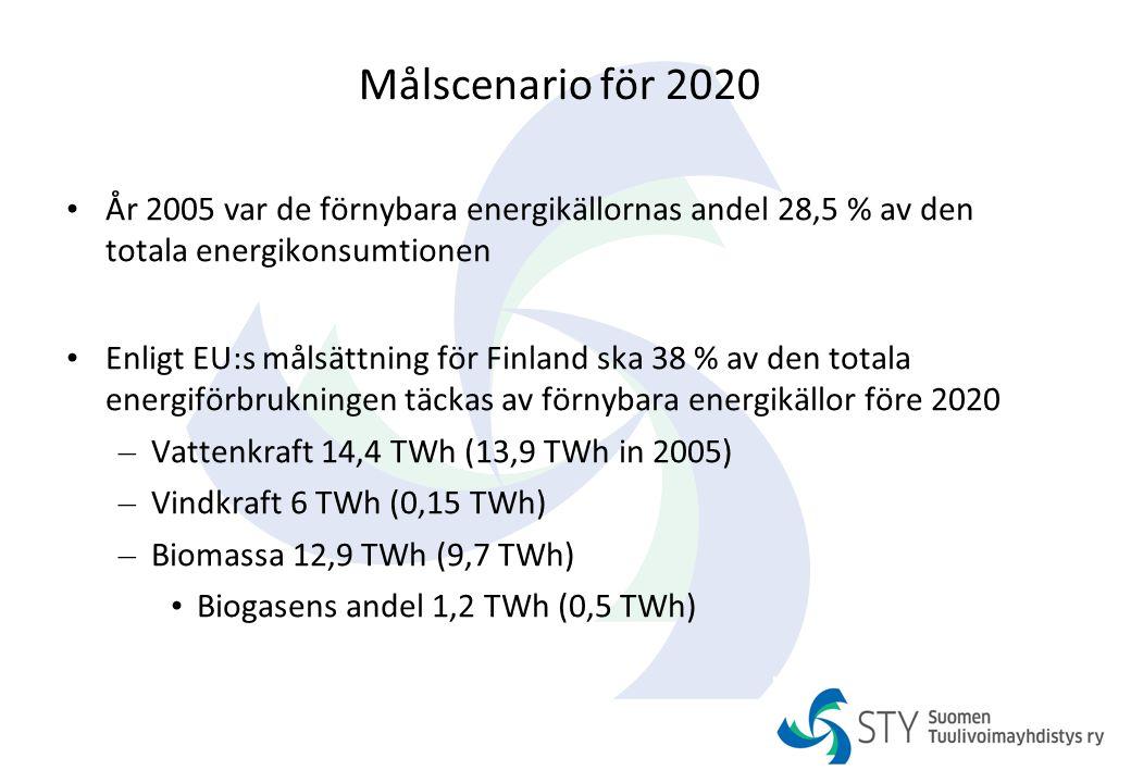 Målscenario för 2020 År 2005 var de förnybara energikällornas andel 28,5 % av den totala energikonsumtionen Enligt EU:s målsättning för Finland ska 38