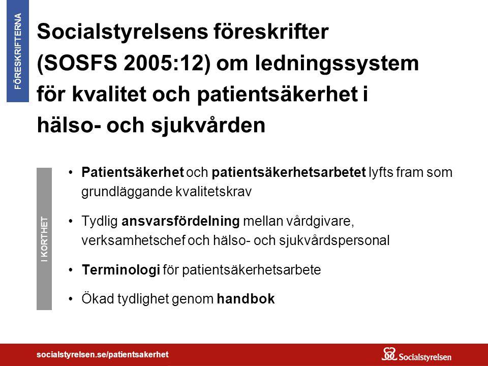 socialstyrelsen.se/patientsakerhet Socialstyrelsens föreskrifter (SOSFS 2005:12) om ledningssystem för kvalitet och patientsäkerhet i hälso- och sjukvården Patientsäkerhet och patientsäkerhetsarbetet lyfts fram som grundläggande kvalitetskrav Tydlig ansvarsfördelning mellan vårdgivare, verksamhetschef och hälso- och sjukvårdspersonal Terminologi för patientsäkerhetsarbete Ökad tydlighet genom handbok FÖRESKRIFTERNA I KORTHET