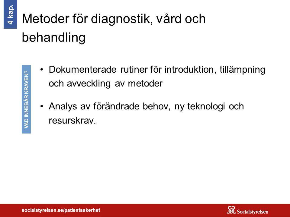 socialstyrelsen.se/patientsakerhet Metoder för diagnostik, vård och behandling Dokumenterade rutiner för introduktion, tillämpning och avveckling av metoder Analys av förändrade behov, ny teknologi och resurskrav.