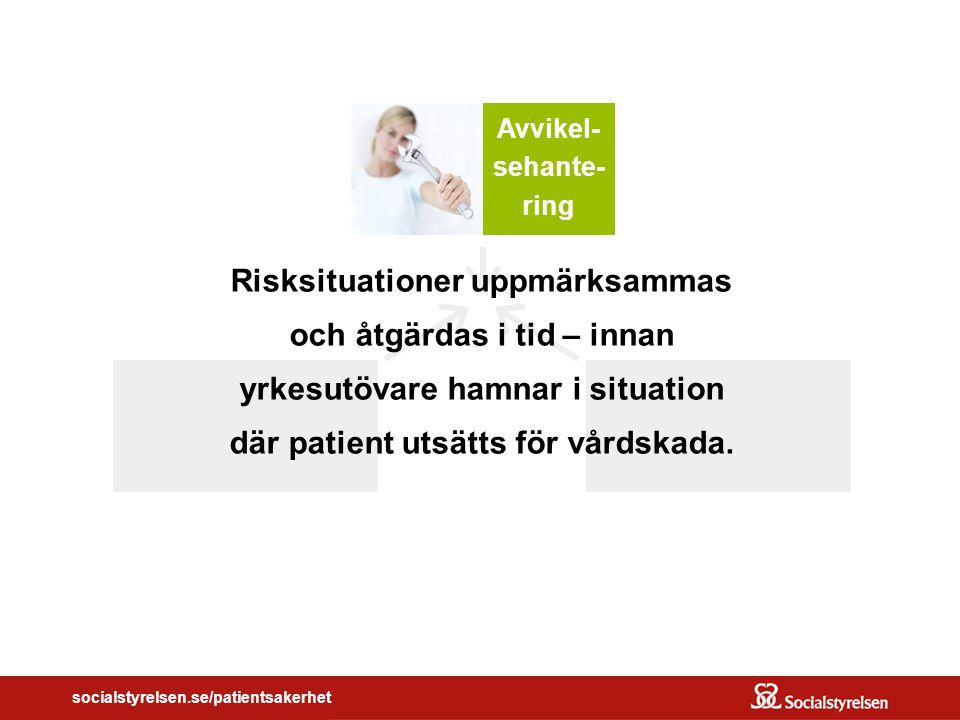 socialstyrelsen.se/patientsakerhet Risk- analys Avvikel- sehante- ring Risksituationer uppmärksammas och åtgärdas i tid – innan yrkesutövare hamnar i situation där patient utsätts för vårdskada.