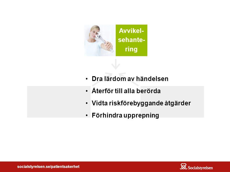 socialstyrelsen.se/patientsakerhet Risk- analys Avvikel- sehante- ring Dra lärdom av händelsen Återför till alla berörda Vidta riskförebyggande åtgärder Förhindra upprepning