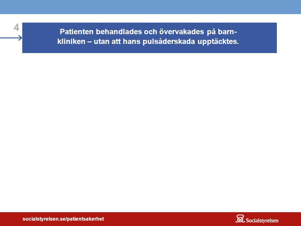 socialstyrelsen.se/patientsakerhet 1 En tolvårig traumapatient omhändertogs på akutmottagningen.