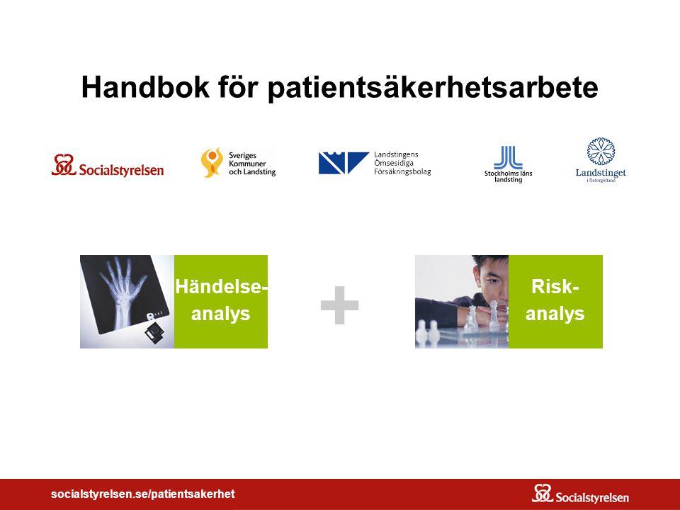 socialstyrelsen.se/patientsakerhet Handbok för patientsäkerhetsarbete + Händelse- analys Risk- analys