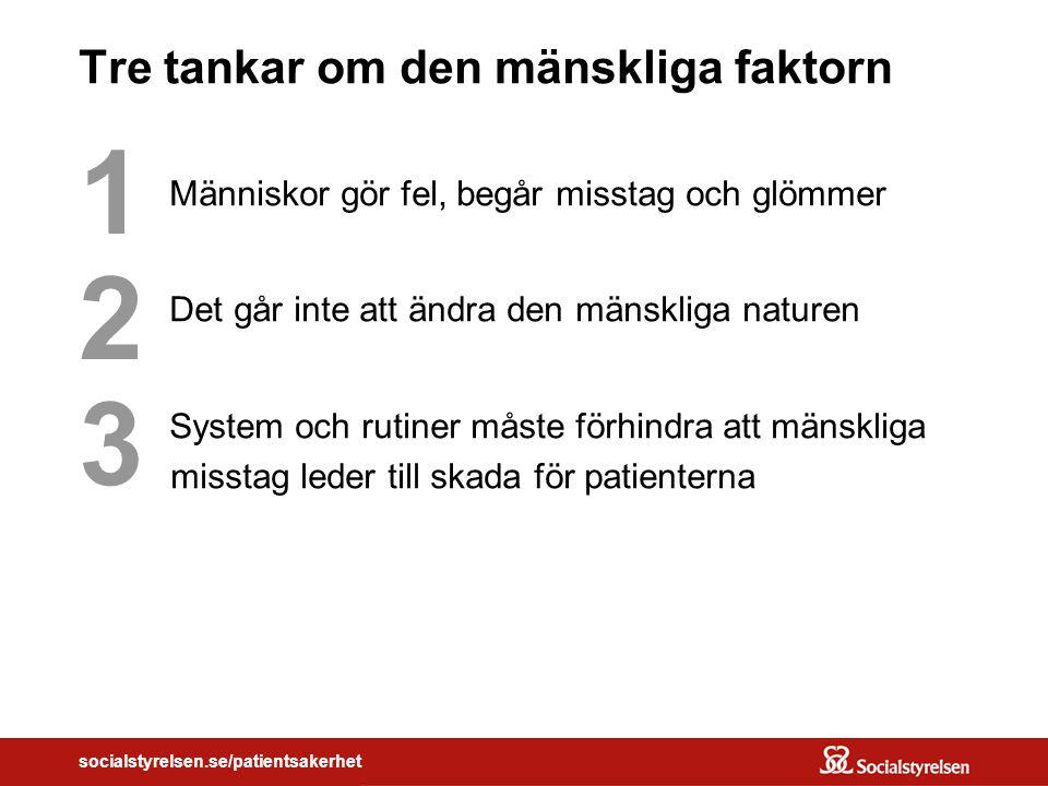 socialstyrelsen.se/patientsakerhet Patientsäkerhetsarbete Att använda rätt verktyg för att täppa till hålen i schweizerosten