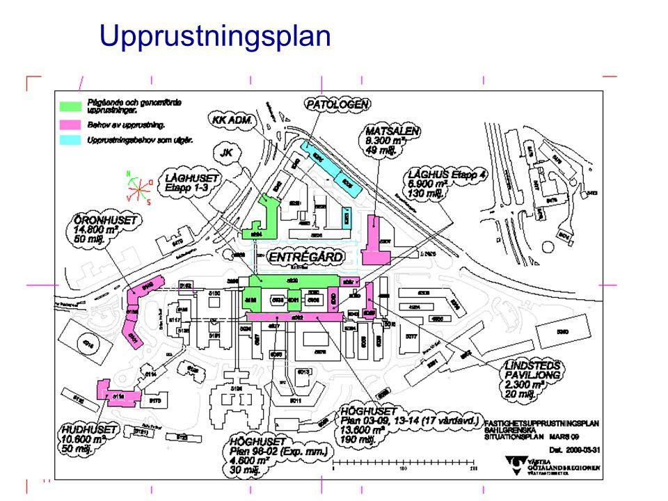 2009.05.13/L.Ring Upprustningsplan