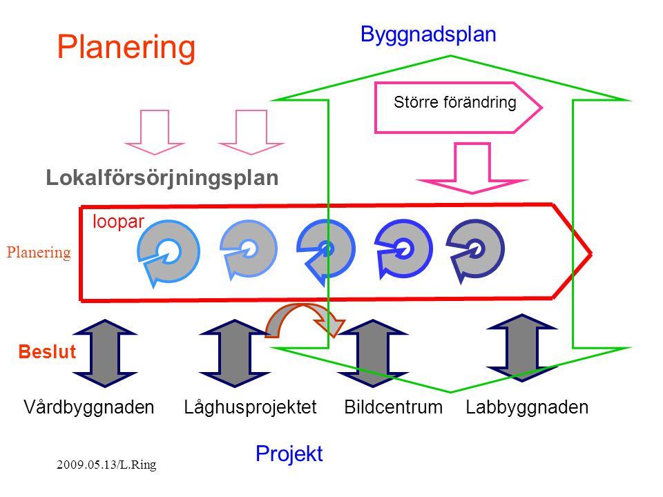 2009.05.13/L.Ring Planeringsprincip Sahlgrenska LåghusprojektetLabbyggnadenBildcentrum Lokalförsörjningsplan Vårdbyggnaden Byggnadsplan loopar Projekt