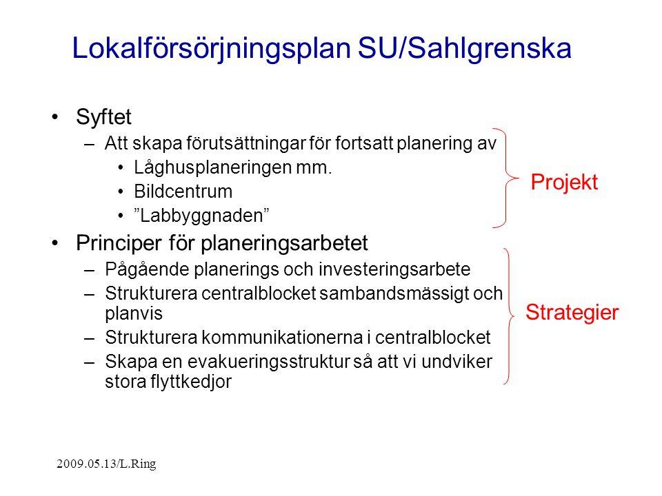 """2009.05.13/L.Ring Lokalförsörjningsplan SU/Sahlgrenska Syftet –Att skapa förutsättningar för fortsatt planering av Låghusplaneringen mm. Bildcentrum """""""