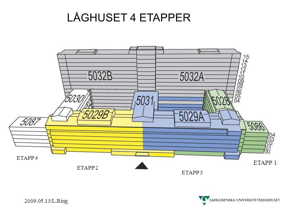 2009.05.13/L.Ring LÅGHUSET 4 ETAPPER ETAPP 1 ETAPP 3 ETAPP 4 ETAPP 2