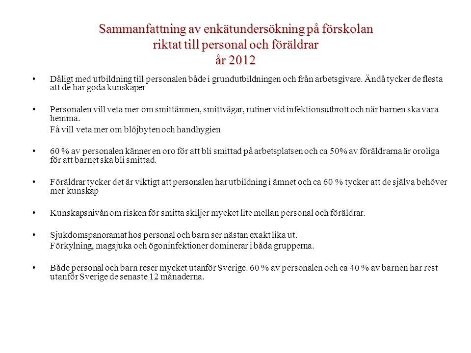 Sammanfattning av enkätundersökning på förskolan riktat till personal och föräldrar år 2012 Dåligt med utbildning till personalen både i grundutbildni