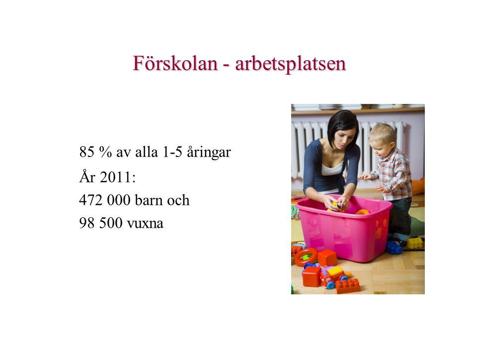 Förskolan - arbetsplatsen 85 % av alla 1-5 åringar År 2011: 472 000 barn och 98 500 vuxna