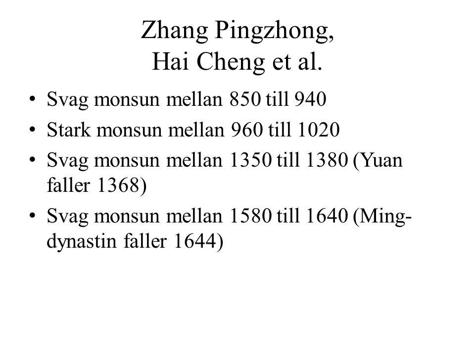 Zhang Pingzhong, Hai Cheng et al. Svag monsun mellan 850 till 940 Stark monsun mellan 960 till 1020 Svag monsun mellan 1350 till 1380 (Yuan faller 136