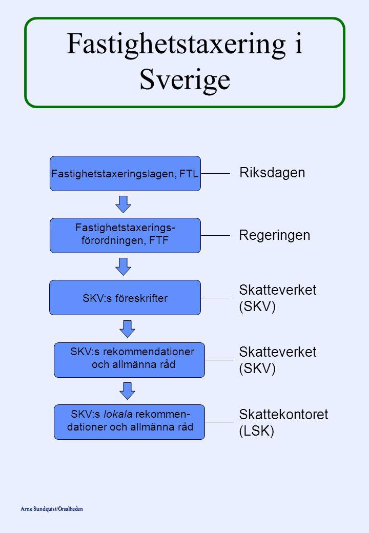 Arne Sundquist/Orsalheden Fastighetstaxering i Sverige Fastighetstaxeringslagen, FTL Fastighetstaxerings- förordningen, FTF SKV:s föreskrifter SKV:s r