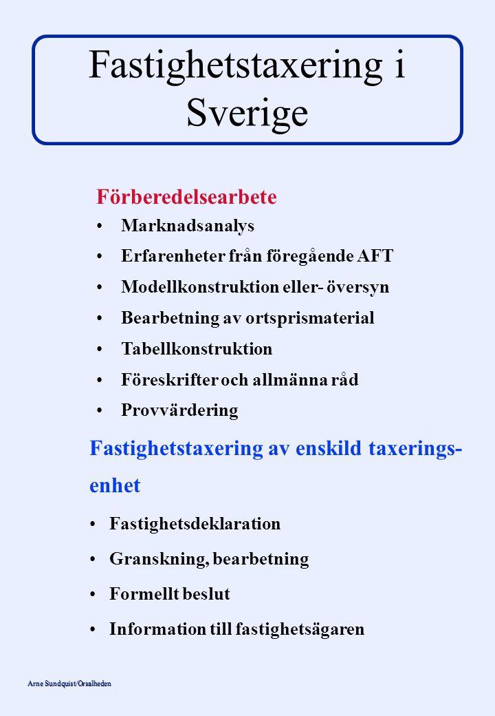 Arne Sundquist/Orsalheden Fastighetstaxering i Sverige Förberedelsearbete Marknadsanalys Erfarenheter från föregående AFT Modellkonstruktion eller- öv