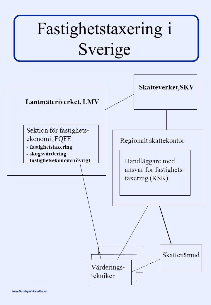 Arne Sundquist/Orsalheden Fastighetstaxering i Sverige Lantmäteriverket, LMV Sektion för fastighets- ekonomi. FQFE - fastighetstaxering - skogsvärderi