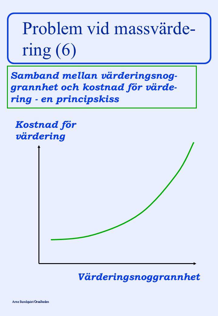 Arne Sundquist/Orsalheden Problem vid massvärde- ring (6) Kostnad för värdering Värderingsnoggrannhet Samband mellan värderingsnog- grannhet och kostn