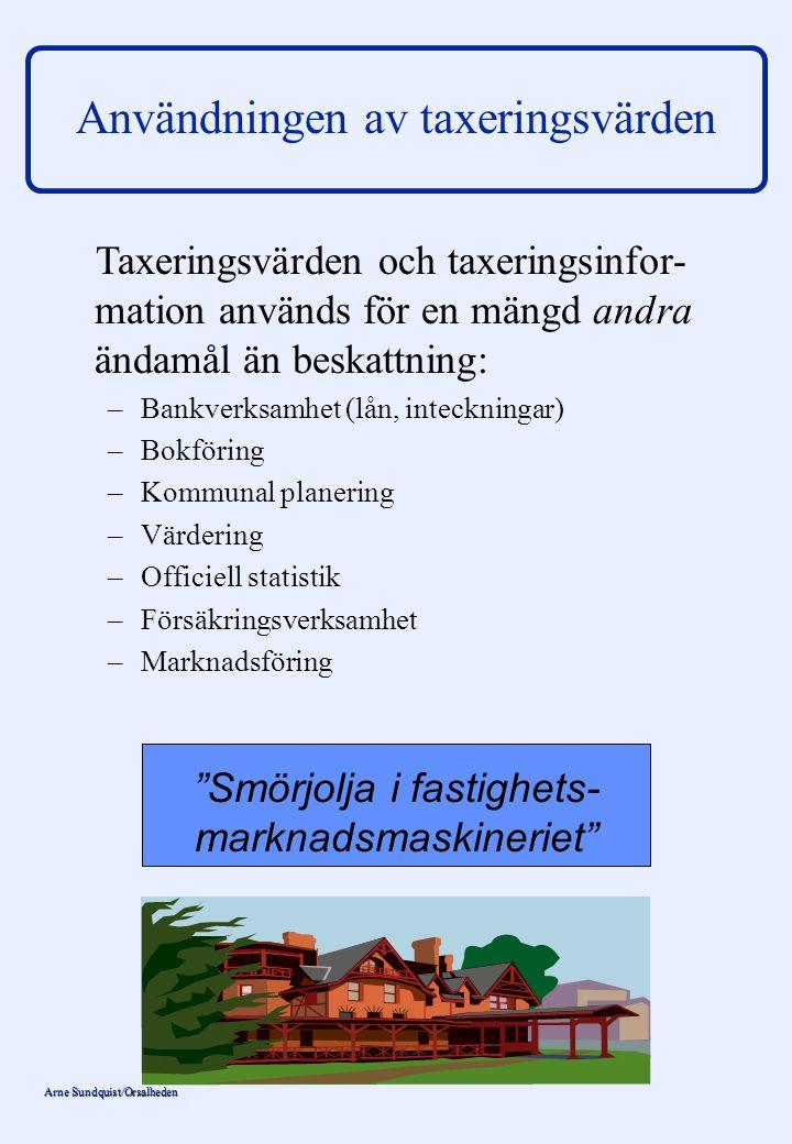 Arne Sundquist/Orsalheden Användningen av taxeringsvärden Taxeringsvärden används för en mängd andra ändamål än ren beskattning För alla dessa ändamål är det en klar för- del om taxeringsvärdet har en direkt koppling till marknadsvärdet Taxeringsvärde och viss övrig informa- tion måste vara allmänt tillgängliga Marknadsvärde Tillgänglighet