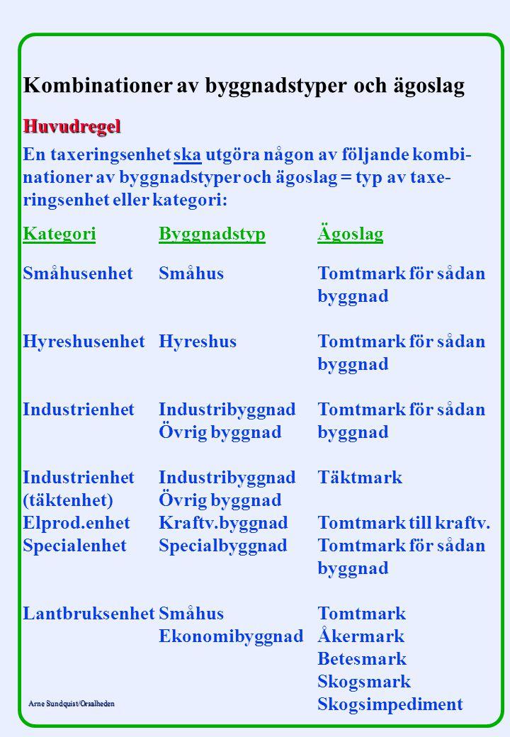 Arne Sundquist/Orsalheden Kombinationer av byggnadstyper och ägoslag Huvudregel En taxeringsenhet ska utgöra någon av följande kombi- nationer av bygg
