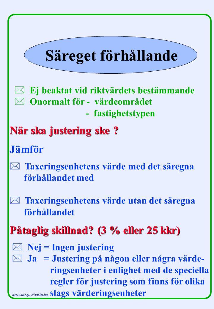 Arne Sundquist/Orsalheden Säreget förhållande * * Ej beaktat vid riktvärdets bestämmande * * Onormalt för - värdeområdet - fastighetstypen När ska jus