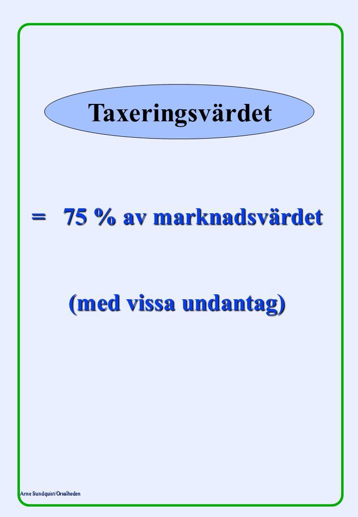 Arne Sundquist/Orsalheden Taxeringsvärdet = 75 % av marknadsvärdet (med vissa undantag)