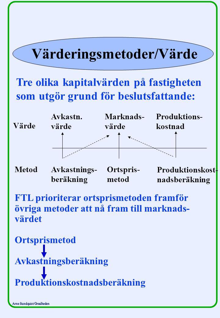 Arne Sundquist/Orsalheden Värderingsmetoder/Värde Tre olika kapitalvärden på fastigheten som utgör grund för beslutsfattande: FTL prioriterar ortspris