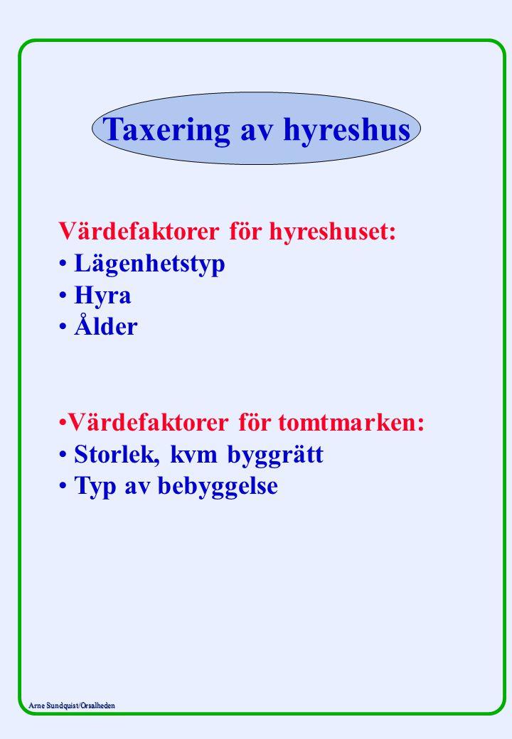 Arne Sundquist/Orsalheden Taxering av hyreshus Värdefaktorer för hyreshuset: Lägenhetstyp Hyra Ålder Värdefaktorer för tomtmarken: Storlek, kvm byggrä