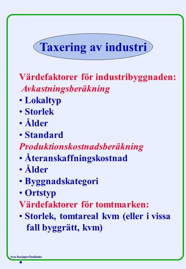 Arne Sundquist/Orsalheden Taxering av industri Värdefaktorer för industribyggnaden: Avkastningsberäkning Lokaltyp Storlek Ålder Standard Produktionsko