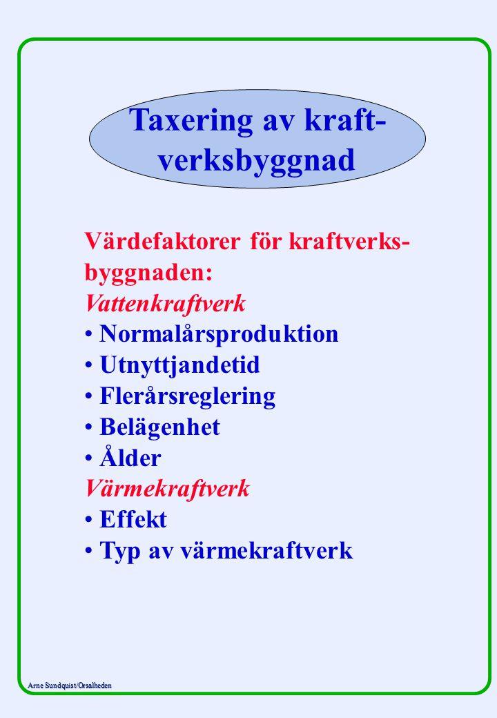 Arne Sundquist/Orsalheden Taxering av kraft- verksbyggnad Värdefaktorer för kraftverks- byggnaden: Vattenkraftverk Normalårsproduktion Utnyttjandetid