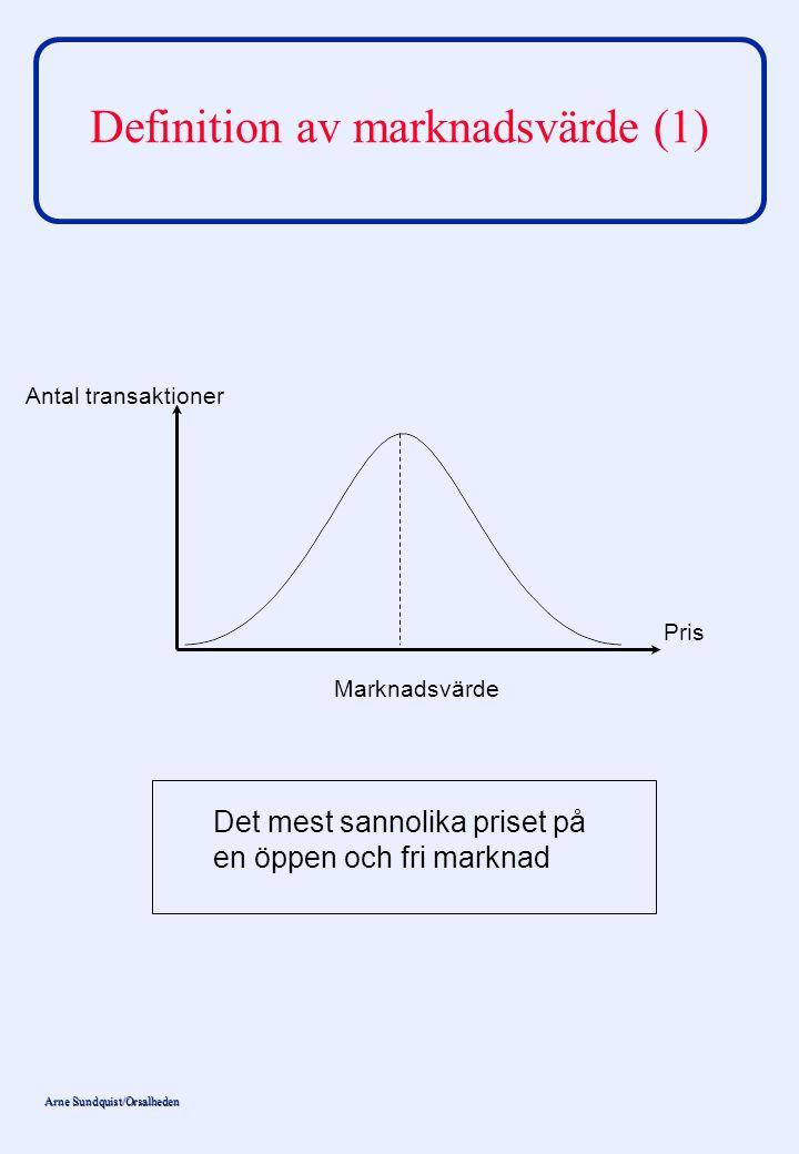 Arne Sundquist/Orsalheden Värderingsmetoder (5) Två typer av värdefaktorer: A) direkt knutna till den specifika fastigheten B) knutna till området, stadsdelen, staden eller regionen Den senare gruppen (B) kan med fördel fångas in med hjälp av en indelning i värdeområden