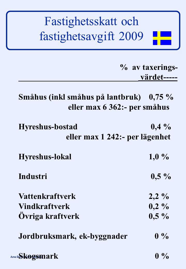 Arne Sundquist/Orsalheden Fastighetsskatt och fastighetsavgift 2009 % av taxerings- _____________________________ värdet----- Småhus (inkl småhus på l