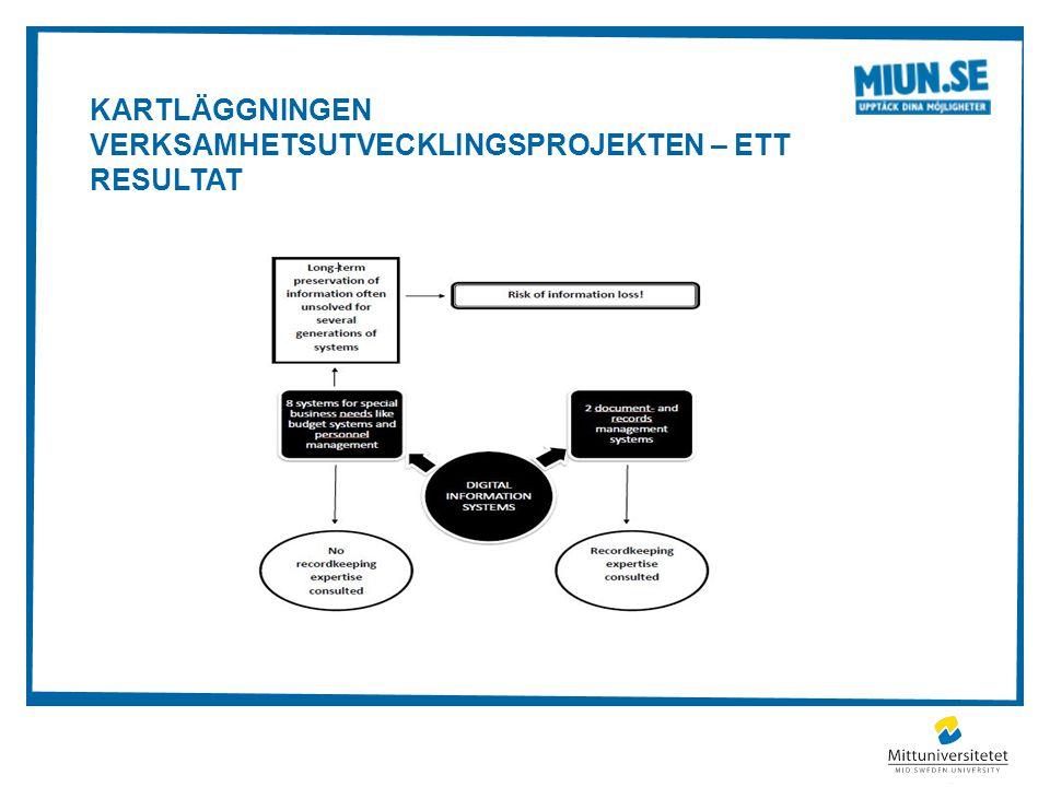 Kartläggningen av verksamhetsutvecklingsprojekt Hur ser det ut i andra kommuner.