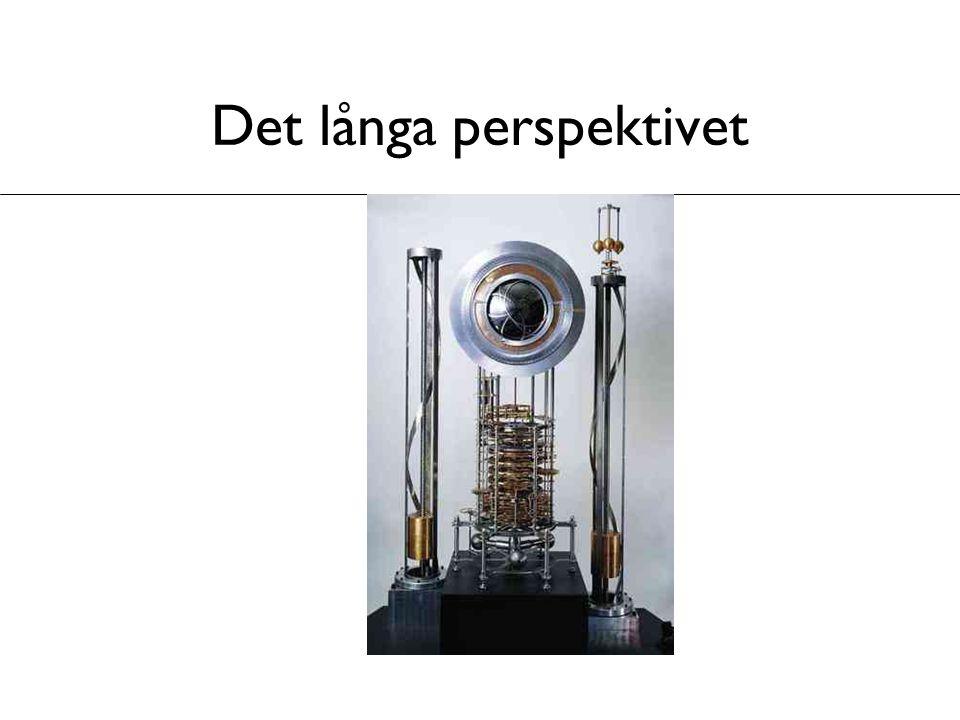 Det långa perspektivet