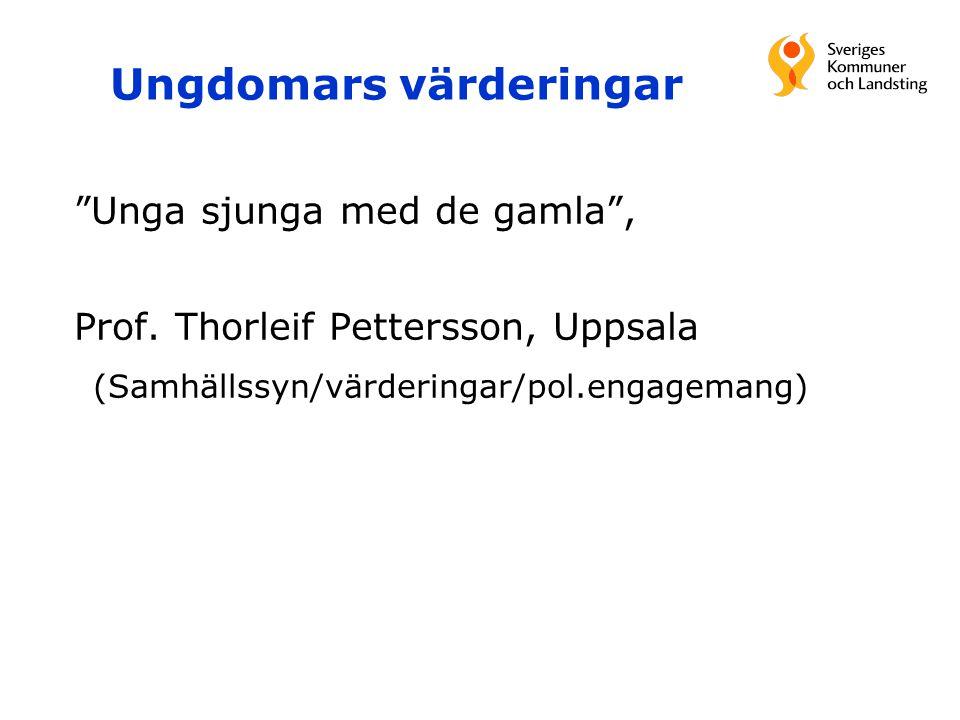 """Ungdomars värderingar """"Unga sjunga med de gamla"""", Prof. Thorleif Pettersson, Uppsala (Samhällssyn/värderingar/pol.engagemang)"""