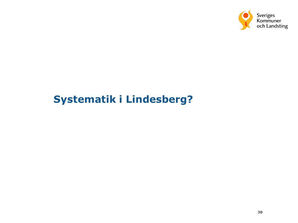 Systematik i Lindesberg? 30