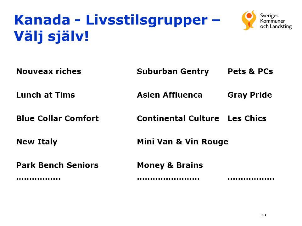Kanada - Livsstilsgrupper – Välj själv! 33 Nouveax richesSuburban GentryPets & PCs Lunch at TimsAsien Affluenca Gray Pride Blue Collar ComfortContinen