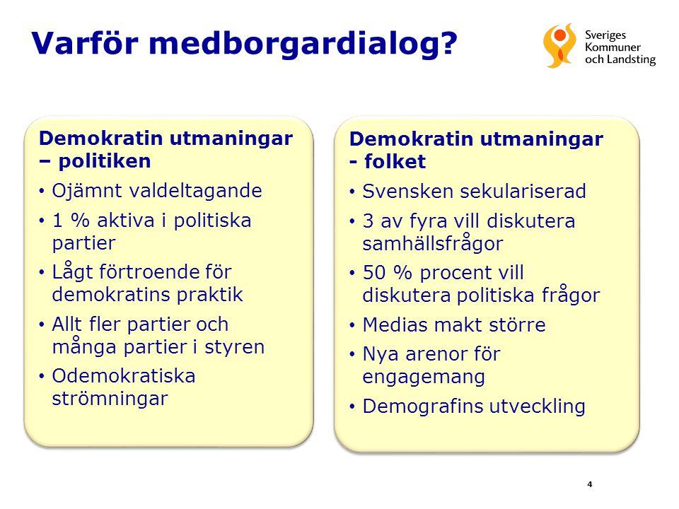 35 Avsätt resurser En god dialog kräver ekonomiska och personella resurser Resurser i förhållande till vad ni vill åstadkomma Stöd till fritidspolitiker Hantering av resultat av dialog kräver resurser