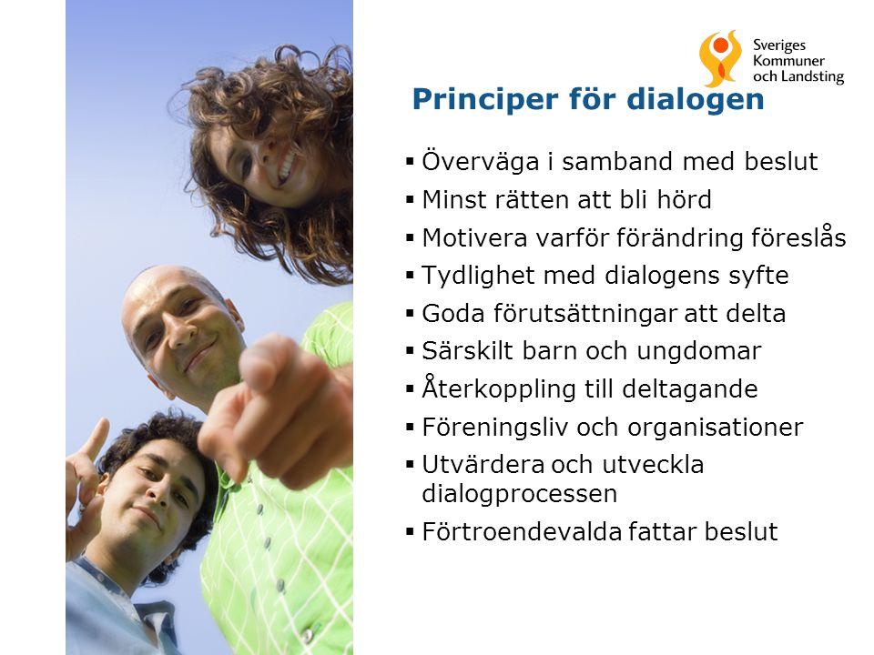 Principer för dialogen  Överväga i samband med beslut  Minst rätten att bli hörd  Motivera varför förändring föreslås  Tydlighet med dialogens syf