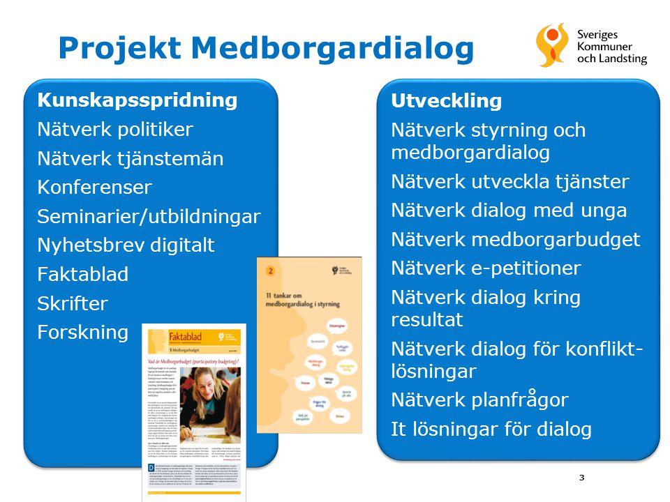 3 Projekt Medborgardialog Kunskapsspridning Nätverk politiker Nätverk tjänstemän Konferenser Seminarier/utbildningar Nyhetsbrev digitalt Faktablad Skr