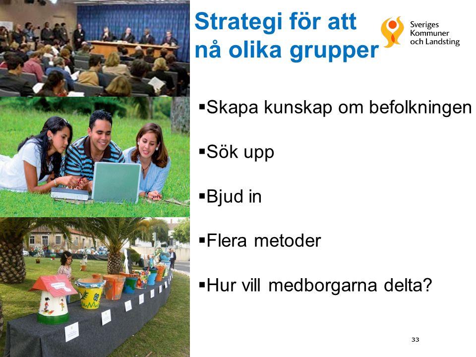 33 Strategi för att nå olika grupper  Skapa kunskap om befolkningen  Sök upp  Bjud in  Flera metoder  Hur vill medborgarna delta?