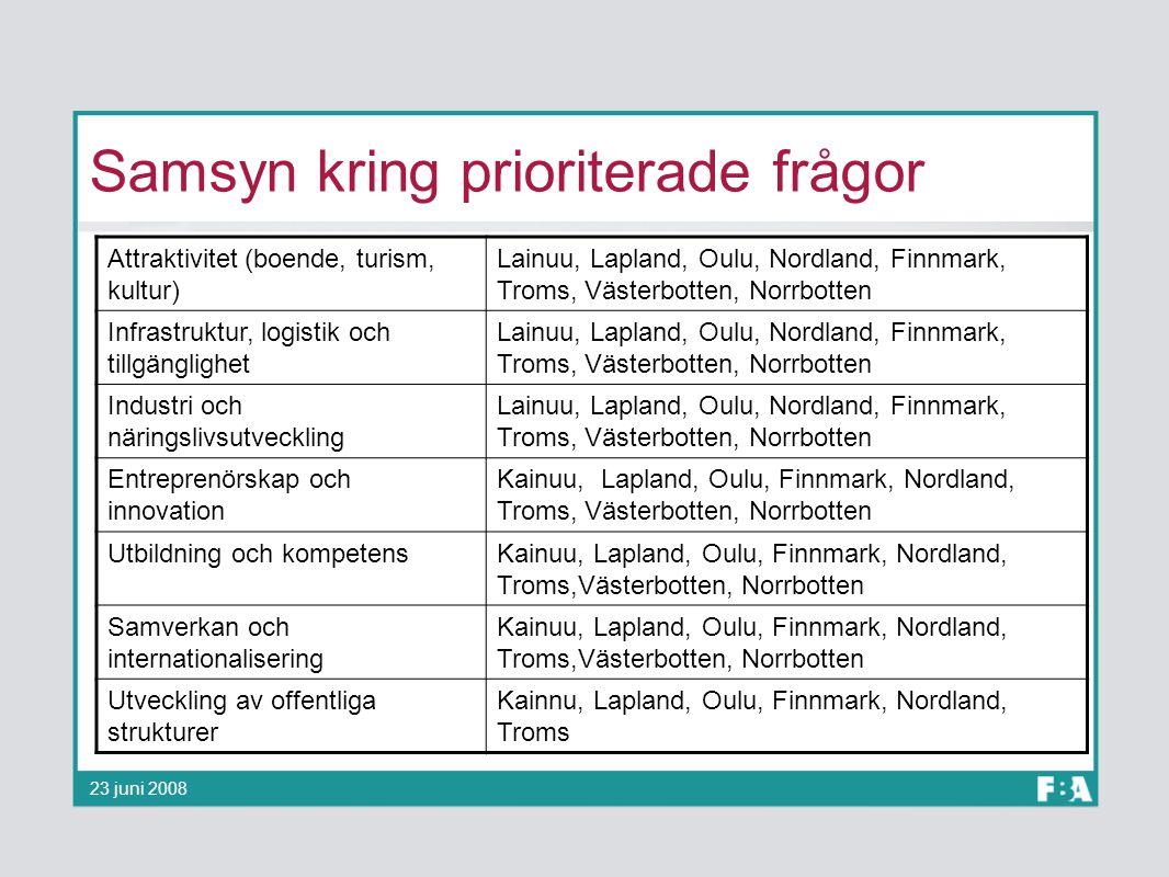 Samsyn kring prioriterade frågor 23 juni 2008 Attraktivitet (boende, turism, kultur) Lainuu, Lapland, Oulu, Nordland, Finnmark, Troms, Västerbotten, N